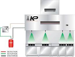 Amerex Kitchen Fire Suppression Systems Image